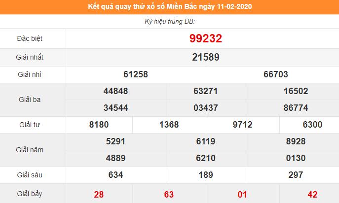 Kết quả quay thử XSKTMB - Xổ số Quảng Ninh ngày 11/2/2020 thứ 3