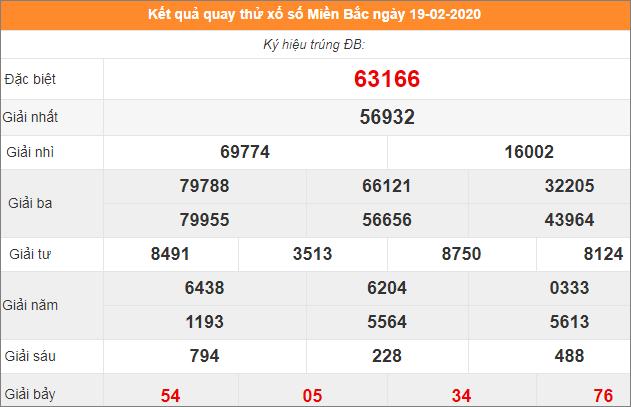 Kết quả quay thử XSKTMB - Xổ số Bắc Ninh ngày 19/2/2020 thứ 4