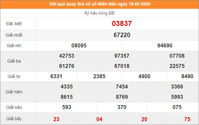 Kết quả quay thử XSKTMB - Xổ số Quảng Ninh ngày 18/2/2020 thứ 3