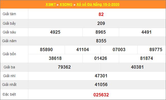 Kết quả XS miền Trung đài Đà Nẵng15/2/2020 kỳ trước