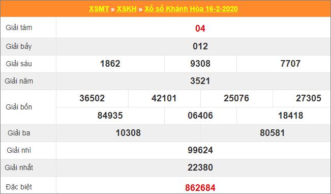 Kết quả XS miền Trung đài Khánh Hòa 16/2/2020 kỳ trước