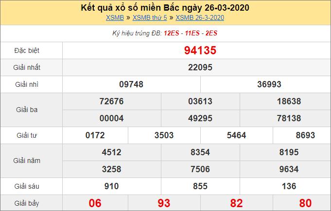 Quay thử XSKT - Xổ số Hải Phòng ngày 27/3/2020 thứ 6