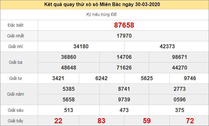 Quay thử XSKT - Xổ số Hà Nội ngày 30/3/2020 thứ 2