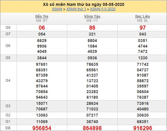 Sổ kết quả XSMN 5/5/2020 tuần trước