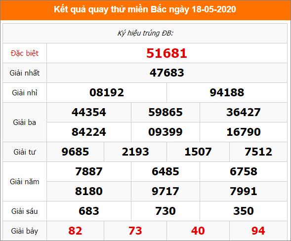 Kết quả quay thử XSKTMB - Xổ số Hà Nộingày 18/5/2020 thứ 2