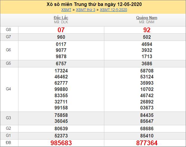 Sổ kết quả XSMT 12/5/2020 tuần trước