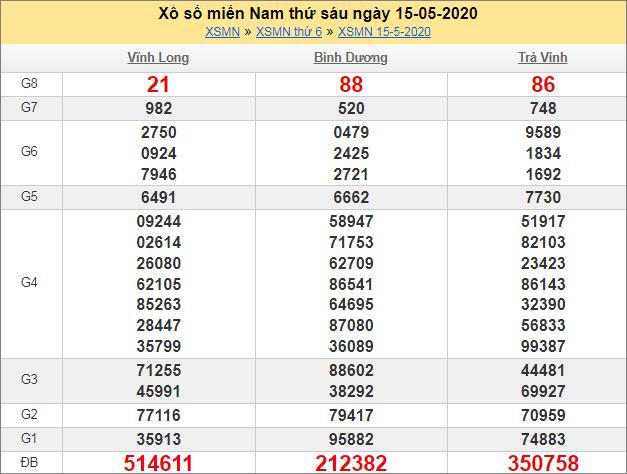 Sổ kết quả XSMN 15/5/2020 tuần trước