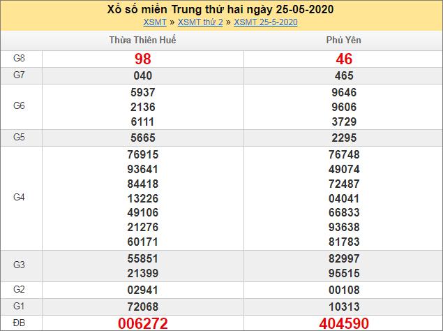 Sổ kết quả XSMT 25/5/2020 tuần trước