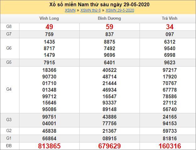 Sổ kết quả XSMN 29/5/2020 tuần trước