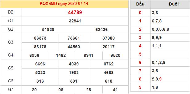 Thống kê KQXSMB14/7/2020 chiều tối hôm qua