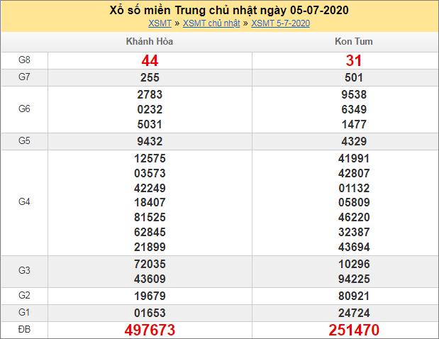 Sổ kết quả XSMT 5/7/2020 tuần trước