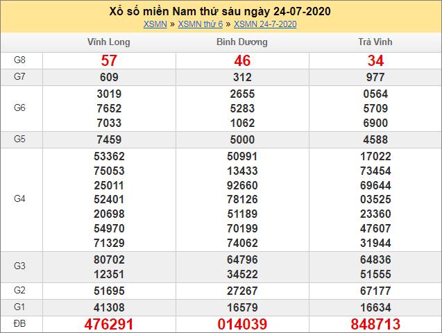 Sổ kết quả XSMN 24/7/2020 tuần trước