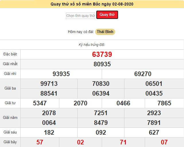 Kết quả quay thử XSKTMB - Xổ số Thái Bìnhngày 2/8/2020 chủ nhật