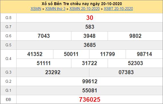 Bảng thống kê soi cầu xố số Bến Tre bạch thủ lô rơi 3 ngày 27/10/2020